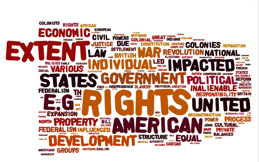 Understanding America: What are American Values/Ideals?